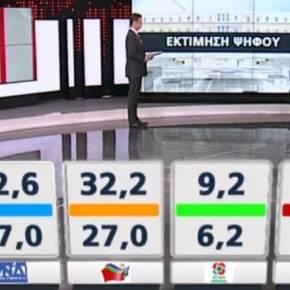 Δημοσκόπηση Metron Analysis: Διψήφια η διαφορά της ΝΔ από τοΣΥΡΙΖΑ