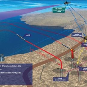 Η Ρωσία πουλάει παράκτιο αμυντικό σύστημα στον Χαφτάρ- Η Αίγυπτος ζητά επιτάχυνση τηςαποστολής