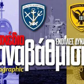 Ένοπλες Δυνάμεις: Γίνονται πανίσχυρες – Όλα τα νέα οπλικά συστήματα στο Infographic τουNewsbomb.gr