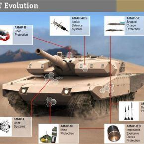 ΥΕΘΑ: Μελετάται η ενσωμάτωση συστήματος αυτοπροστασίας σε άρματαμάχης