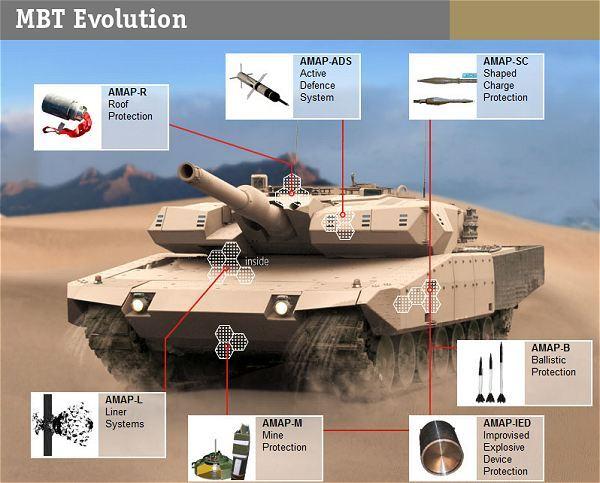 Leopard_2A4_evolution_main_battle_tank_German_Germany_Defense_Industry_001