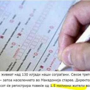 Σκόπια: «Ο πληθυσμός δεν υπερβαίνει το 1,5 εκατομμύριακατοίκους»